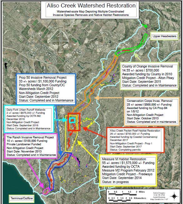 Super Project – Laguna Concerns